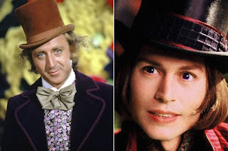 Willy Wonka TikTok Drama: Biography , Why Is He Cancelled? Twitter Video