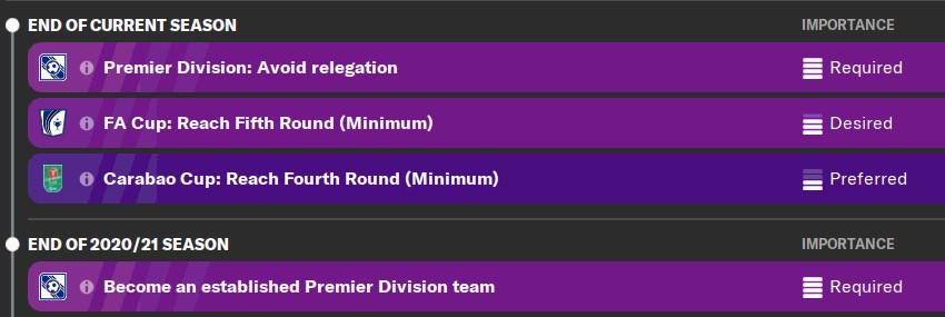 The board's expectations FM20 Aston Villa