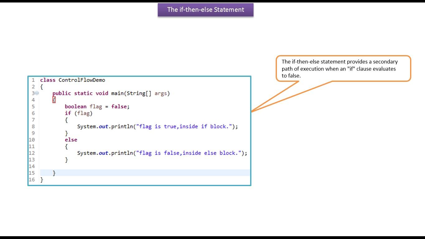 Java Ee Java Tutorial Java If Then Else Statement