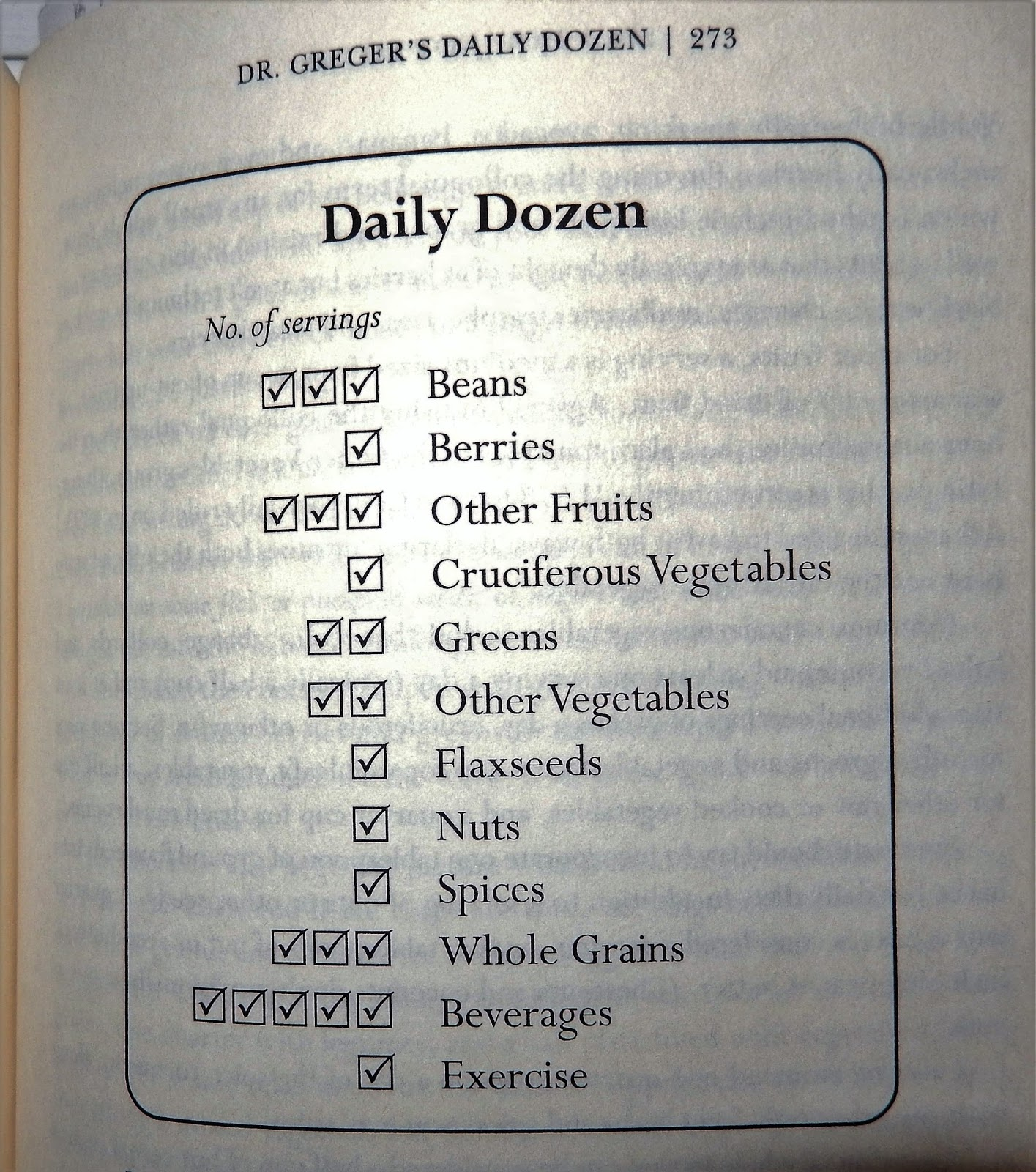 image relating to Dr Greger's Daily Dozen Printable named dr greger everyday dozen -