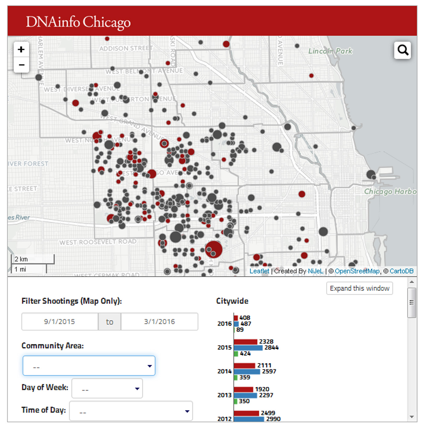 Shootings In Chicago Map.Mapping For Justice Chicago Shootings Use Map To Mobilize Resources