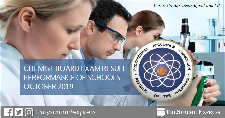 PERFORMANCE OF SCHOOLS: October 2019 Chemist board exam result