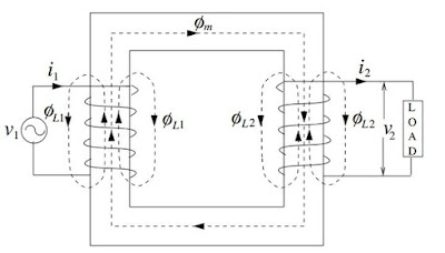 Magnetic Leakage of a Transformer Breaks Ideal Characteristic