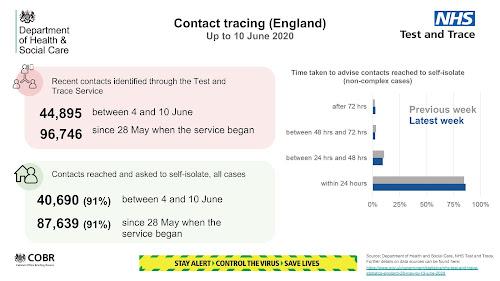 180620 UK Contact tracing 2
