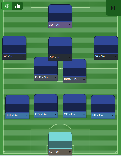 4-2-3-1 FMGizzmo Possession Tactic UPDATED