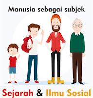 Ilustrasi: Sejarah & Ilmu Sosial - Kholil Media