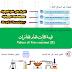 قيمة الثابت العام للغازات (Values of Gas constant (R