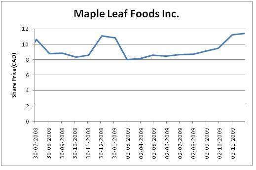 Maple Leaf Foods Essay