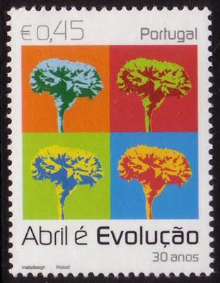 25 de Abril é Evolução, 25 de Abril é Revolução,