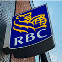 Canada blue chip stock : TSX: RY RBC Royal Bank of Canada stock price chart