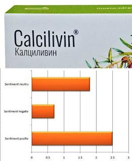 Calcilivin pareri capsule pretul sanatatii oaselor