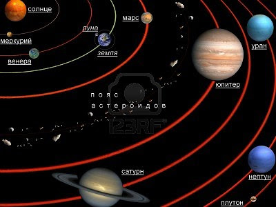solar system wallpaper phone - photo #20