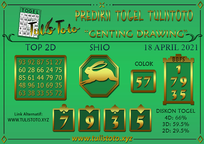 Prediksi Togel GENTING DRAWING TULISTOTO 18 APRIL 2021