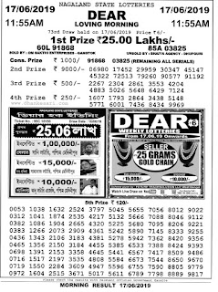 Dhankesari Result Dear Lottery 11am 4pm 8pm, dhankesari today result, dhan kesari lottery, lottery sambad, nagaland lottery, dhankishori lottery result