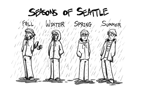 Cliff Mass Weather Blog: Does it REALLY rain all the time in Seattle?