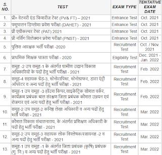 MP Vyapam Exam Calendar 2021-21
