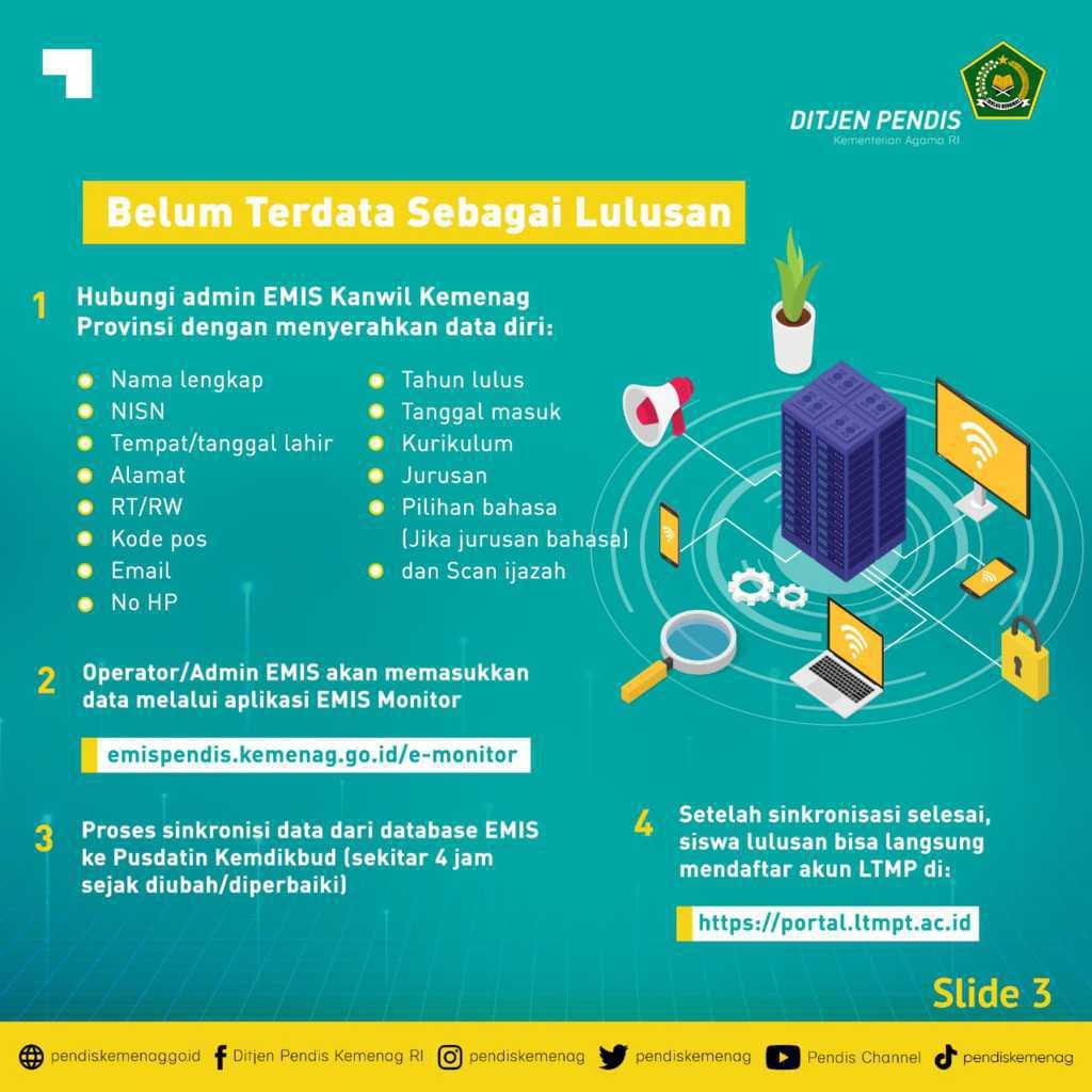 Prosedur Perbaikan Dan Penambahan Lulusan Madrasah, Pendaftaran LTMPT 2021