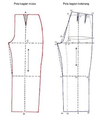 Cara Membuat Pola Celana Panjang : membuat, celana, panjang, MEMBUAT, CELANA, PANJANG, Menjahit, Pakaian