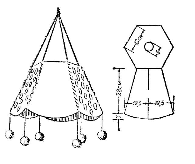 выкройка абажура