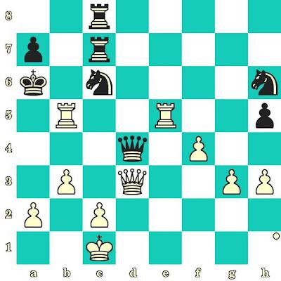 Les Blancs jouent et matent en 2 coups - Igor Zaitsev vs Michal Konopka, Moscou, 1986