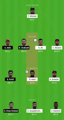 TAD vs SBK Dream11 team prediction
