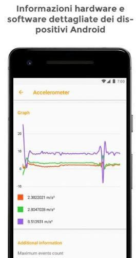 Tieni sempre sotto controllo e monitorizzare ogni singola parte del sistema del tuo Android.