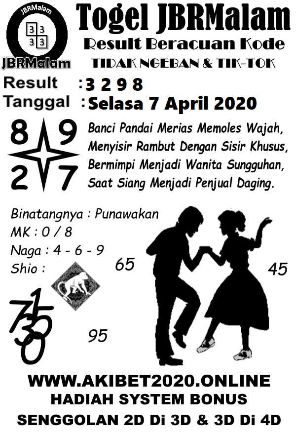 Prediksi HK Selasa 07 April 2020 - JBR Malam HK