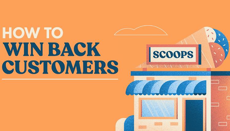 Customer Win-Back Strategies