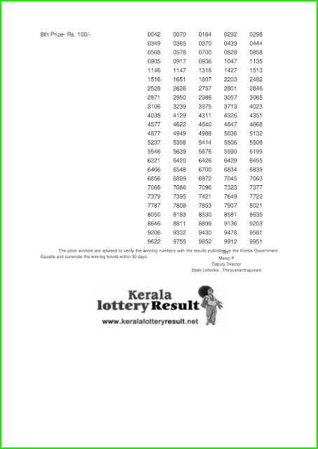 Live: Kerala Lottery Result 28.07.20 Sthree Sakthi SS 220 Lottery result