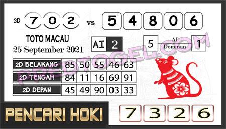 Prediksi Pencari Hoki Group Macau Sabtu 25-09-2021