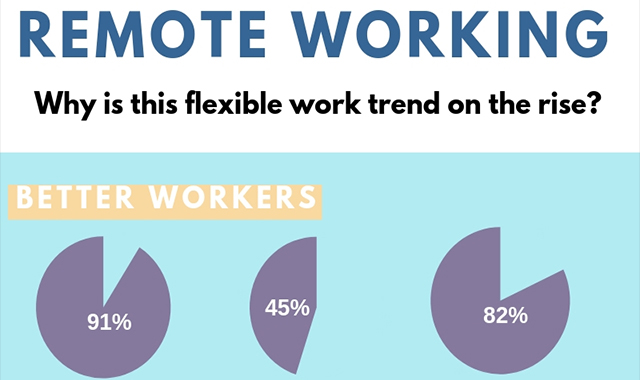 Why is this Flexible Work Trend on the Rise? #infographic