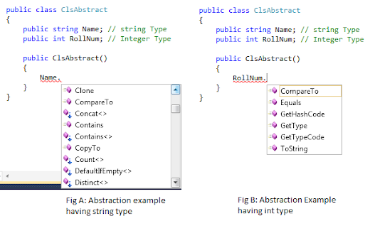 Abstraction in C#.Net