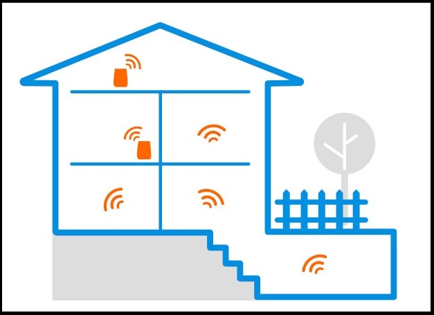 How Can I Get WiFi In My House Without Internet?