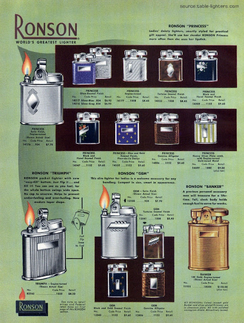 Table Lighters Collectors Guide
