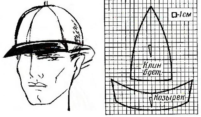 Выкройка кепки-шестиклинки