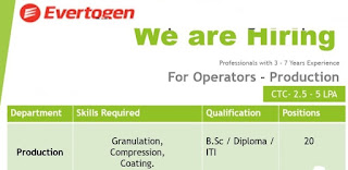 ITI ,Diploma ,B.Sc Freshers And Experience Jobs Openings in Evertogen Life Sciences Ltd | Apply Online