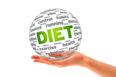 Do Quick Excess Weight Reduction Diet Programs Truly Work