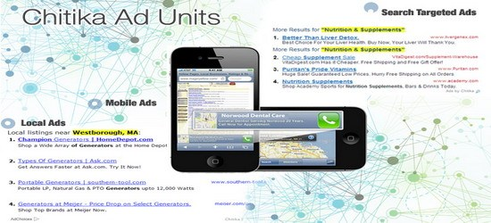 Chitika ad networks