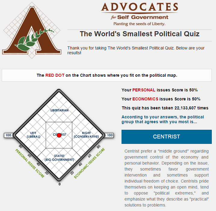 Ironman's World's Smallest Political Quiz Results