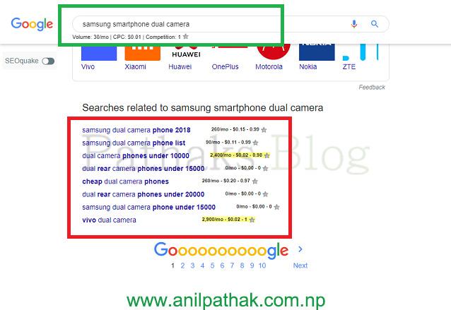 long tail keywords finder, keywords everywhere, pathaks blog, anil pathak