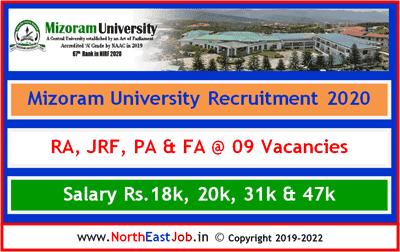 Mizoram University Various Vacancies