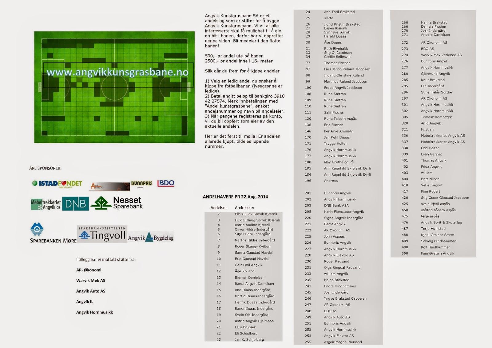 Angvikposten: Status Angvik 2014