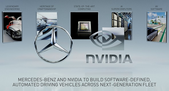 NVIDIA and Mercedes-Benz Collaborate to Build Software-Defined Computing Architecture for Automated Driving