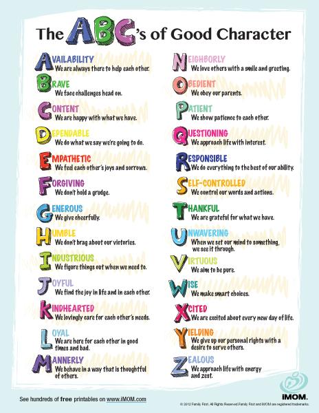 Education World Self Esteem Lesson My Positive Character Traits Doc  Inspiring Leadership Skills Resume  Positive Character Traits