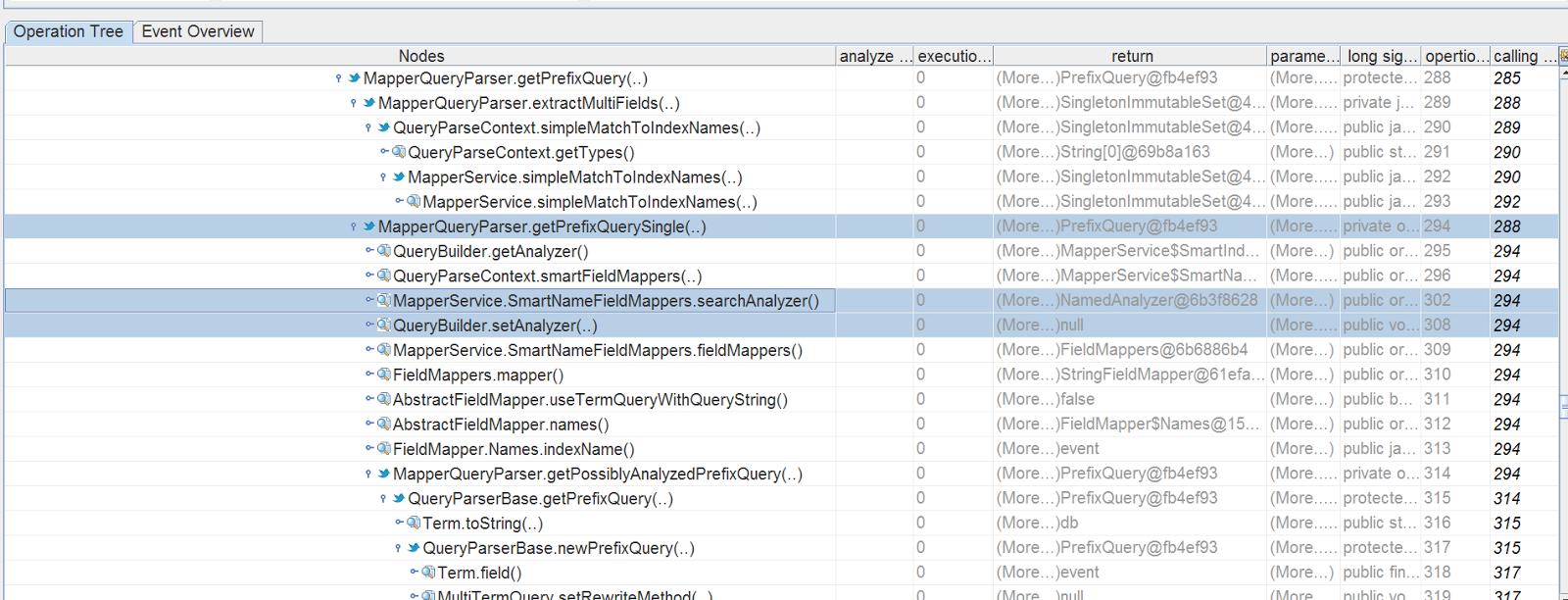 PerfSpy: Phrase search on not_analyzed fields?