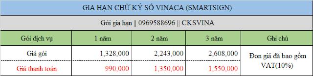 Bảng giá gia hạn chữ ký số Smartsign Vina-Ca