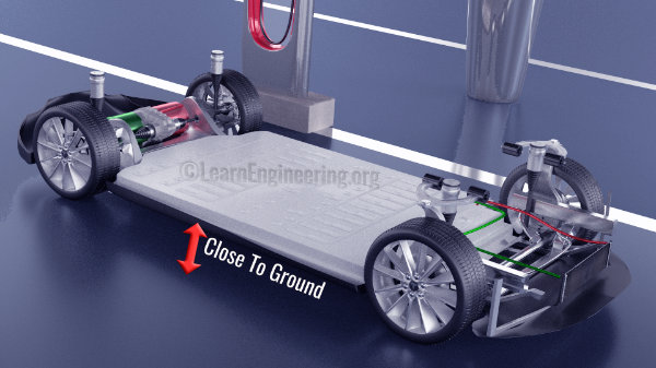 battery_pack_close_to_ground