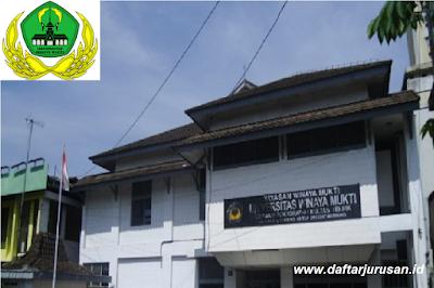 Daftar Fakultas dan Program Studi UNWIM Universitas Winaya Mukti Sumedang
