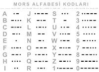 Mors alfabesi kodları