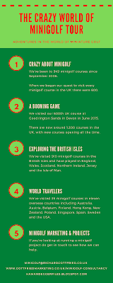 Crazy World of Minigolf Tour update - July 2020